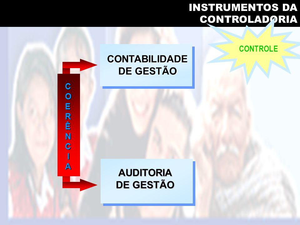 CONTABILIDADE DE GESTÃO AUDITORIA DE GESTÃO