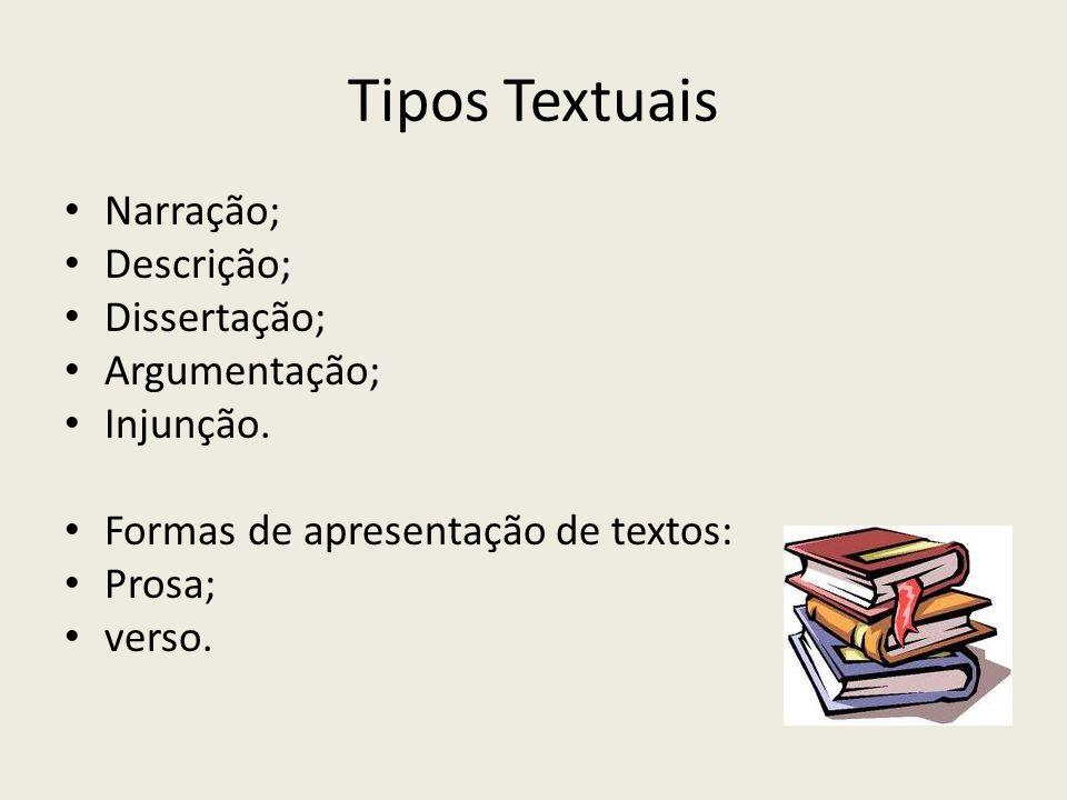 Tipos Textuais Narração; Descrição; Dissertação; Argumentação;