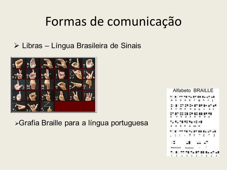 Formas de comunicação Libras – Língua Brasileira de Sinais