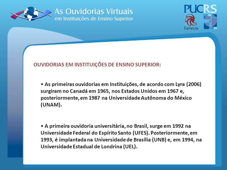 OUVIDORIAS EM INSTITUIÇÕES DE ENSINO SUPERIOR: