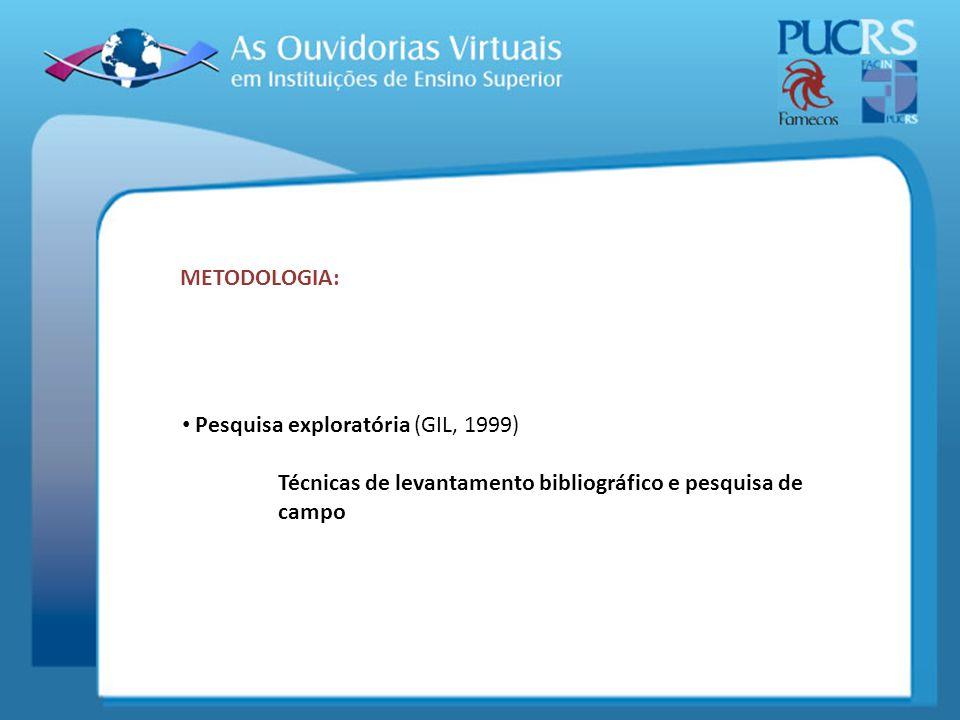 METODOLOGIA: Pesquisa exploratória (GIL, 1999) Técnicas de levantamento bibliográfico e pesquisa de campo.