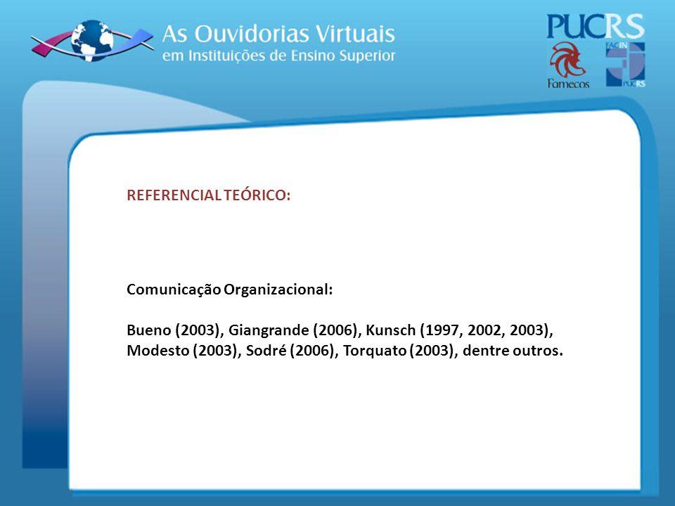 REFERENCIAL TEÓRICO: Comunicação Organizacional: