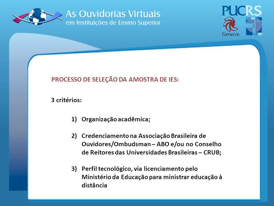 PROCESSO DE SELEÇÃO DA AMOSTRA DE IES: