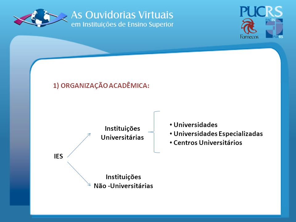 Instituições Universitárias