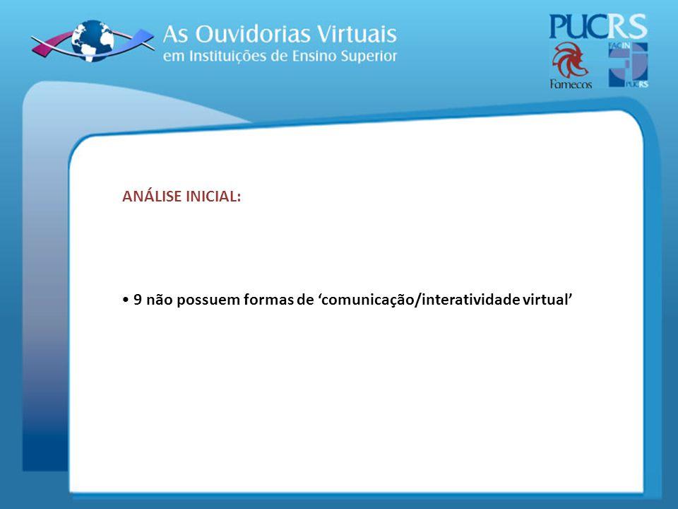 ANÁLISE INICIAL: 9 não possuem formas de 'comunicação/interatividade virtual'