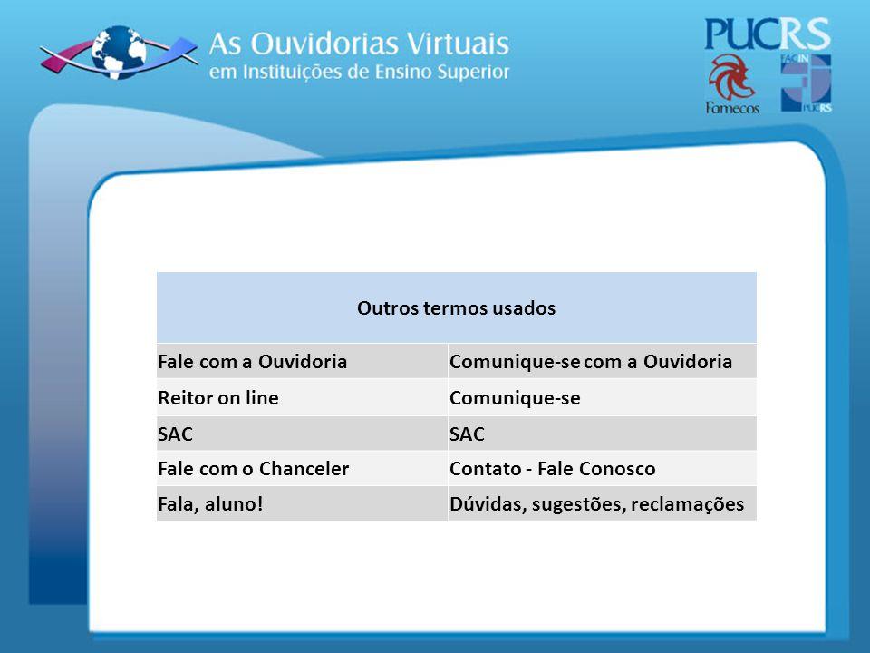 Outros termos usados Fale com a Ouvidoria. Comunique-se com a Ouvidoria. Reitor on line. Comunique-se.