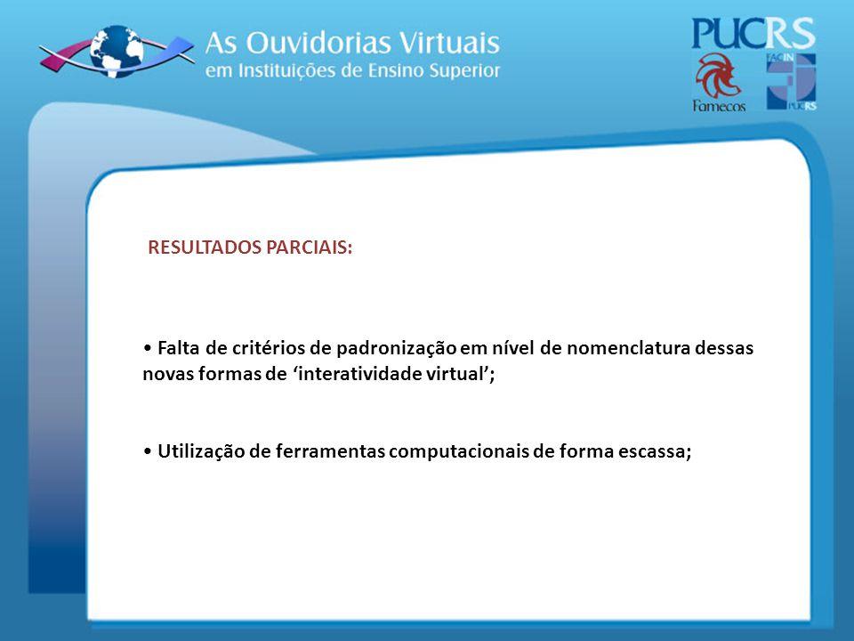 RESULTADOS PARCIAIS: Falta de critérios de padronização em nível de nomenclatura dessas novas formas de 'interatividade virtual';