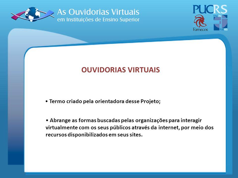 OUVIDORIAS VIRTUAIS Termo criado pela orientadora desse Projeto;
