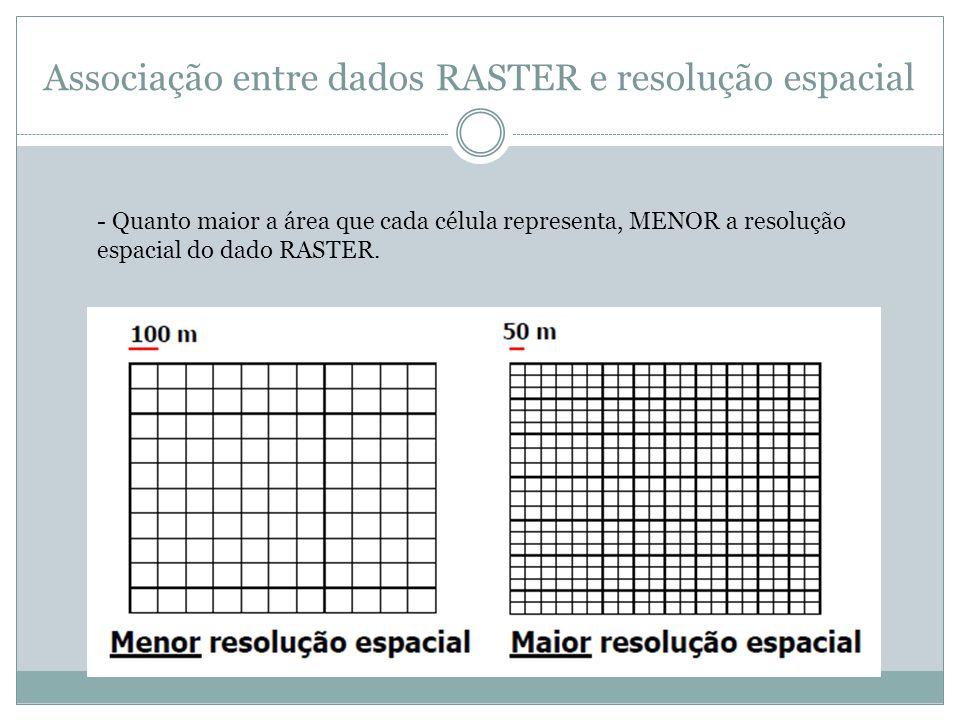 Associação entre dados RASTER e resolução espacial
