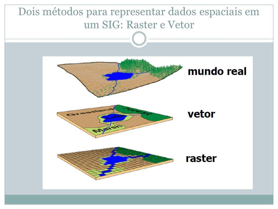 Dois métodos para representar dados espaciais em um SIG: Raster e Vetor