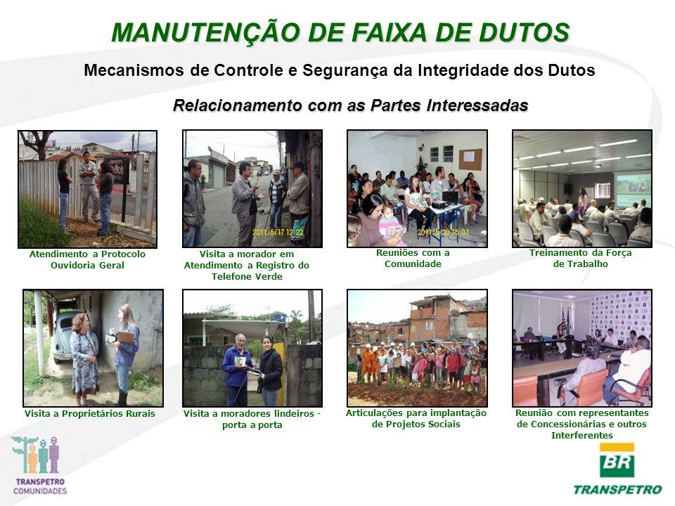 MANUTENÇÃO DE FAIXA DE DUTOS