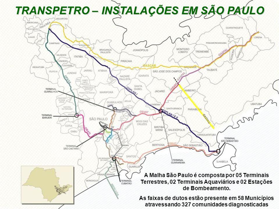 TRANSPETRO – INSTALAÇÕES EM SÃO PAULO