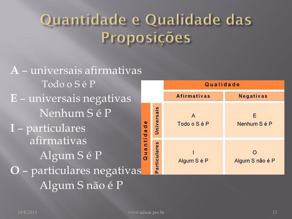 Quantidade e Qualidade das Proposições