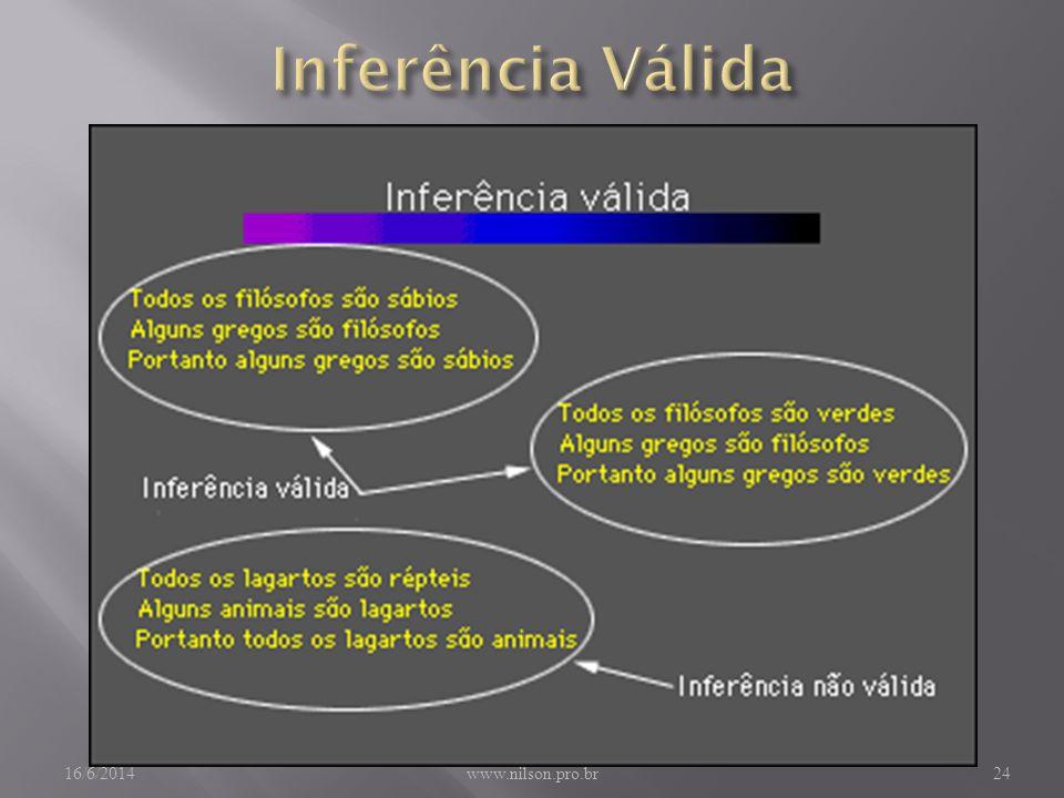 Inferência Válida 02/04/2017 www.nilson.pro.br