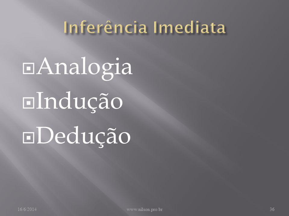 Analogia Indução Dedução Inferência Imediata 02/04/2017