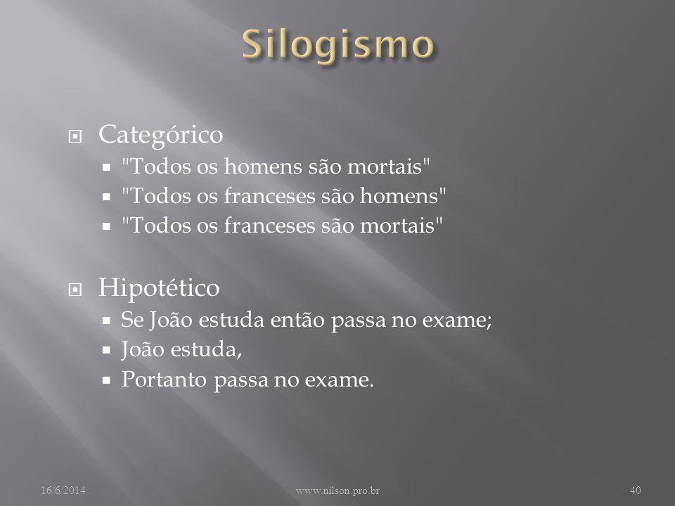 Silogismo Categórico Hipotético Todos os homens são mortais
