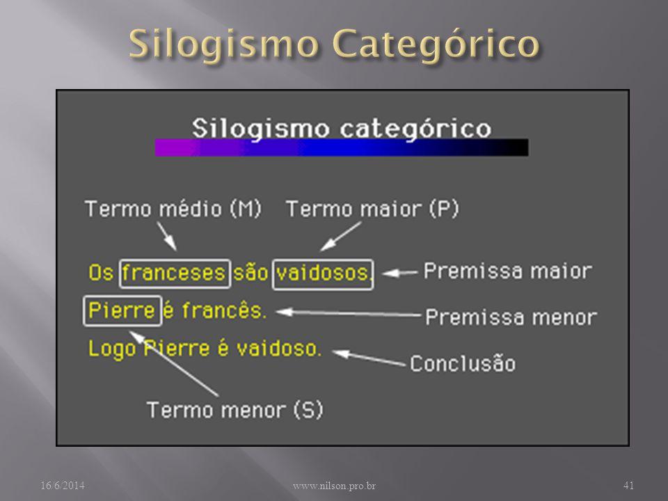 Silogismo Categórico 02/04/2017 www.nilson.pro.br