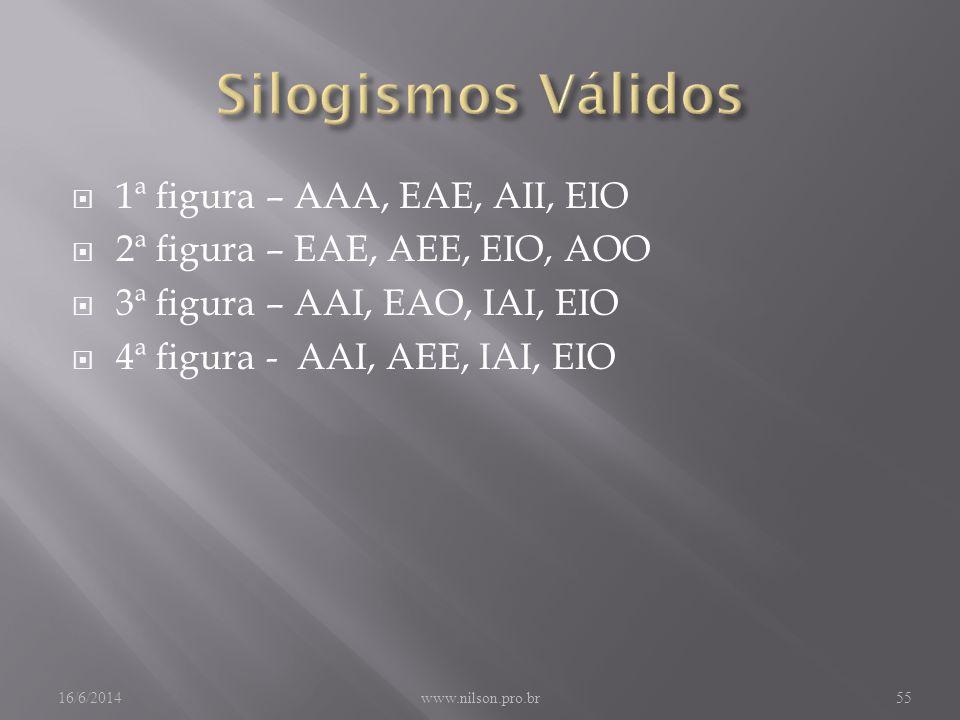 Silogismos Válidos 1ª figura – AAA, EAE, AII, EIO
