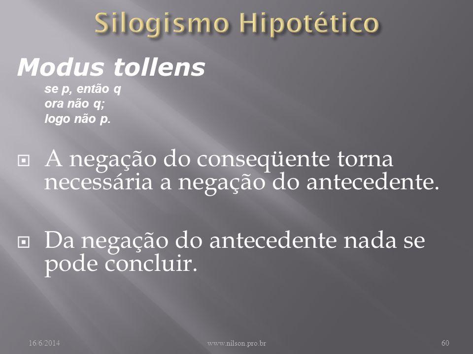 Silogismo Hipotético Modus tollens