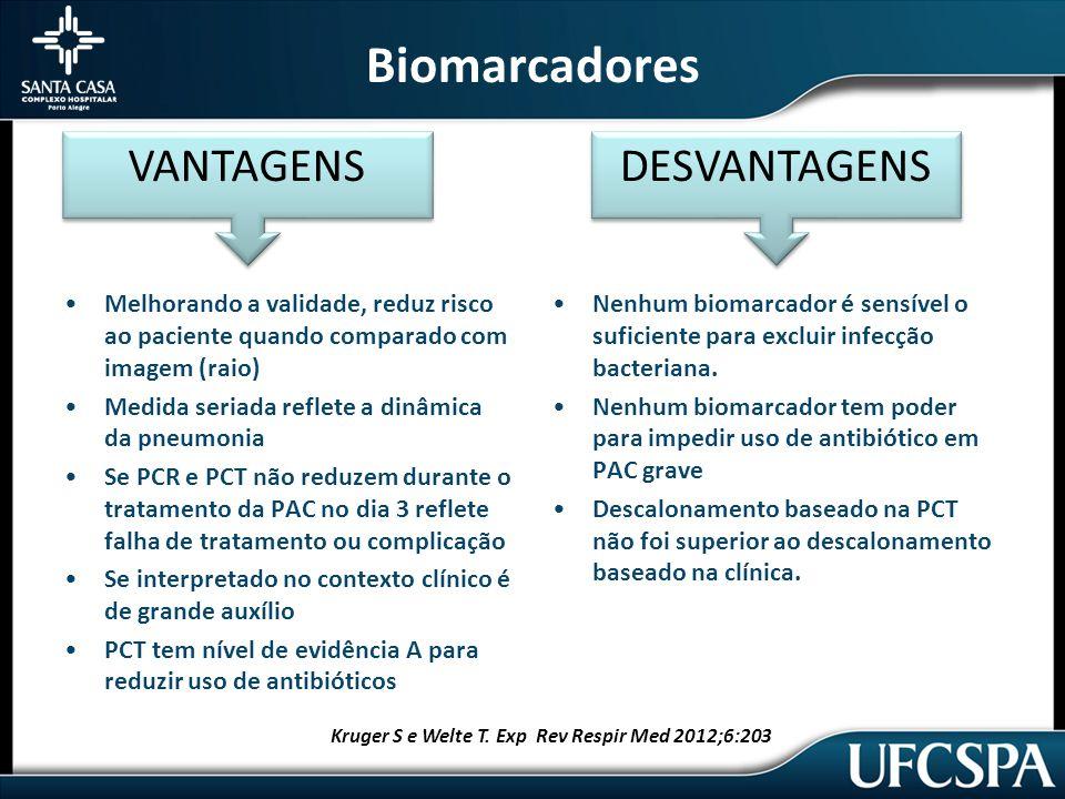 Kruger S e Welte T. Exp Rev Respir Med 2012;6:203