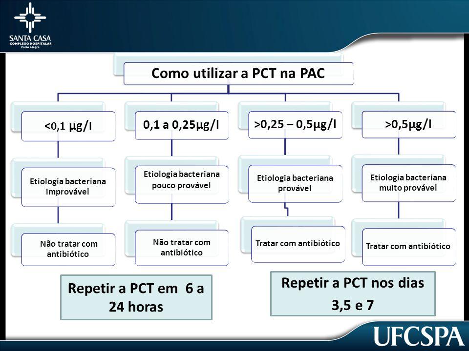 Como utilizar a PCT na PAC