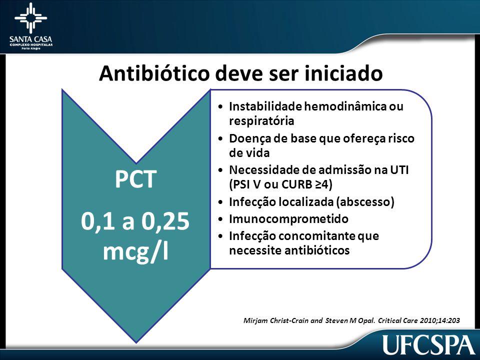 Antibiótico deve ser iniciado