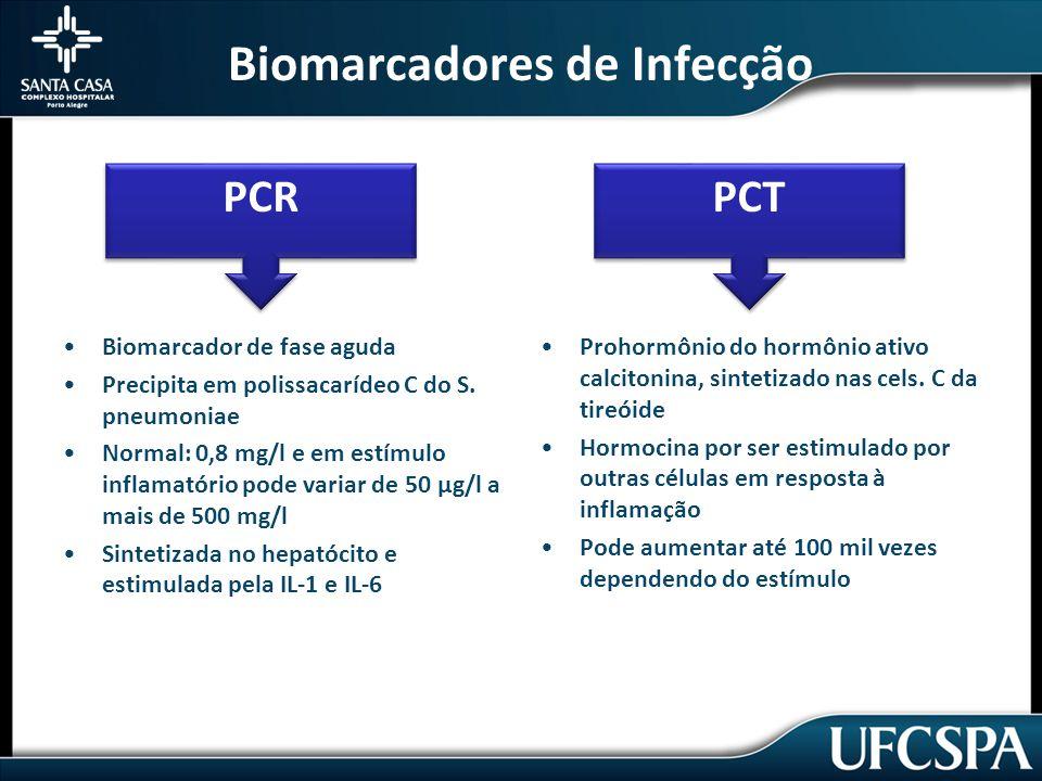 Biomarcadores de Infecção