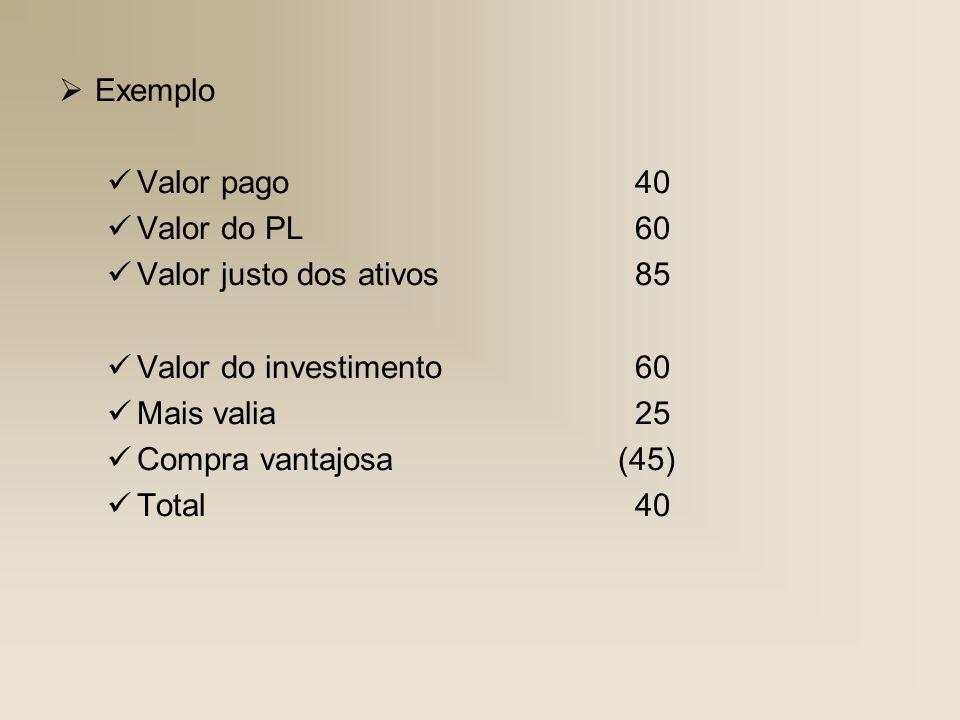 Exemplo Valor pago 40. Valor do PL 60. Valor justo dos ativos 85. Valor do investimento 60.