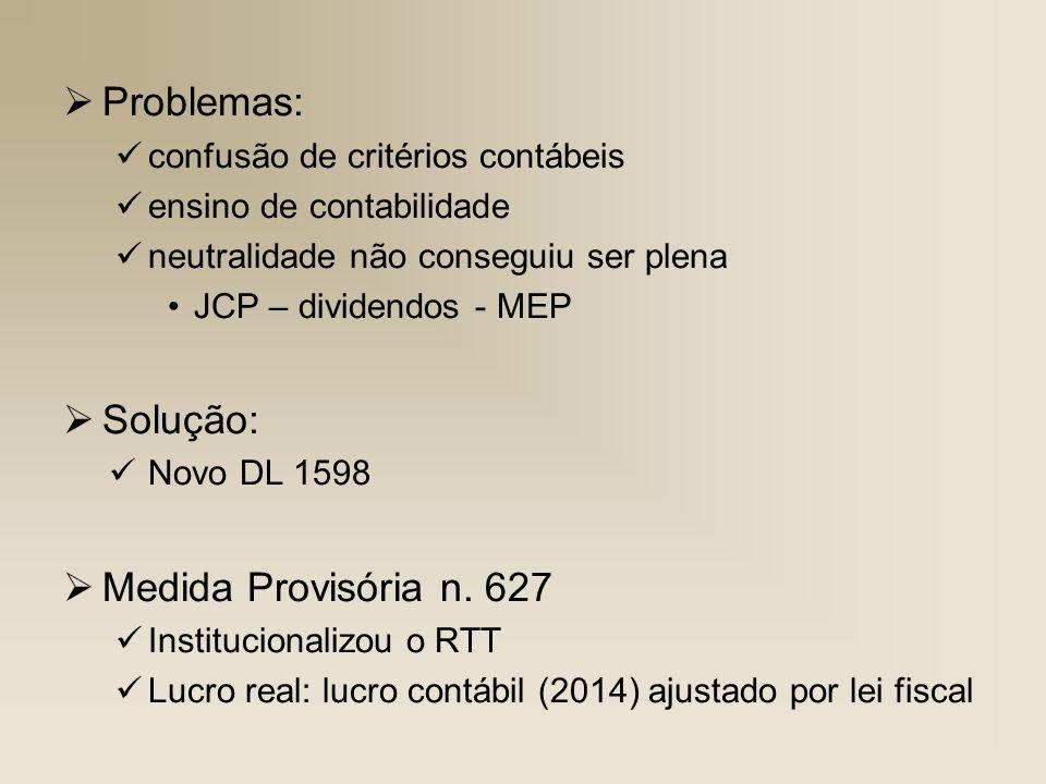 Problemas: Solução: Medida Provisória n. 627