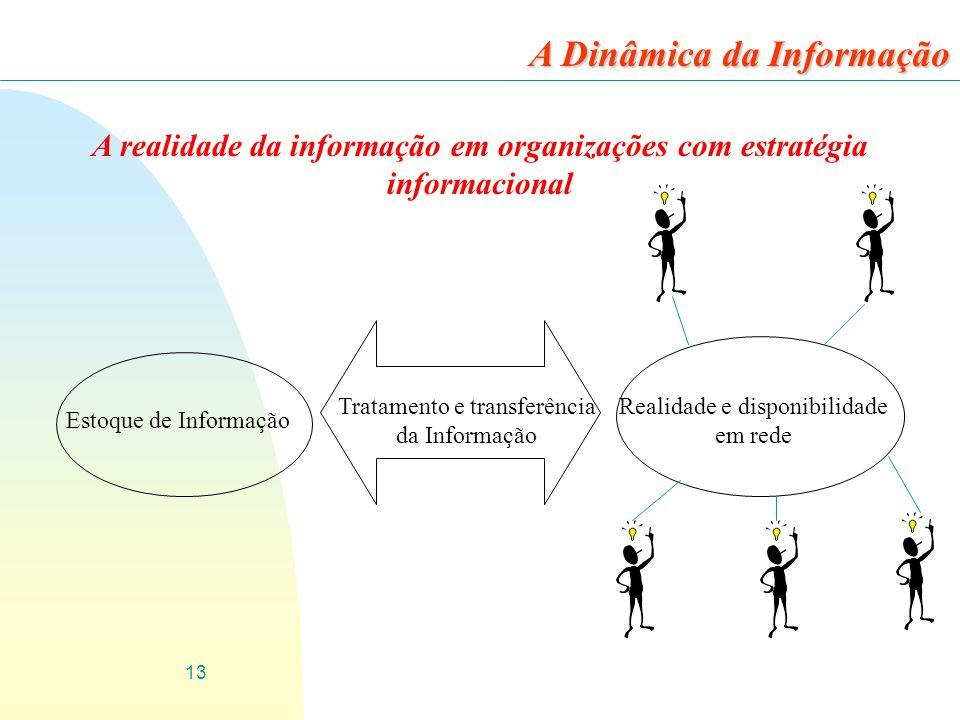 A realidade da informação em organizações com estratégia informacional
