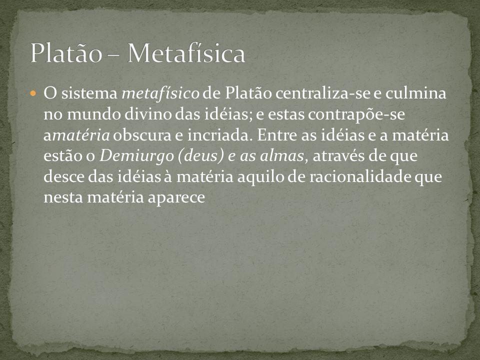 Platão – Metafísica