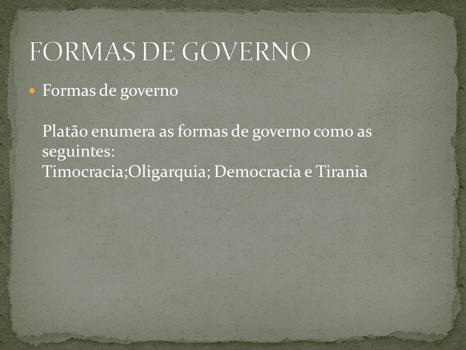 FORMAS DE GOVERNO Formas de governo Platão enumera as formas de governo como as seguintes: Timocracia;Oligarquia; Democracia e Tirania.