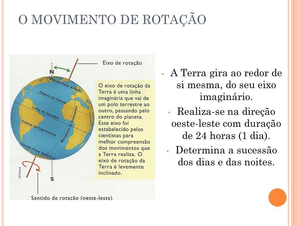 O MOVIMENTO DE ROTAÇÃO A Terra gira ao redor de si mesma, do seu eixo imaginário.