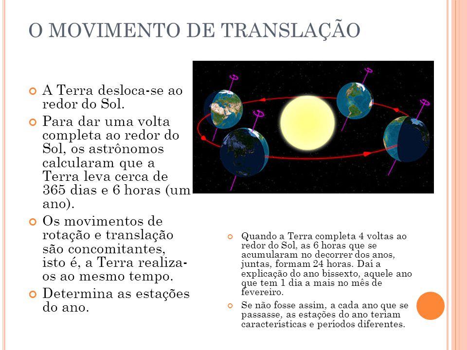 O MOVIMENTO DE TRANSLAÇÃO
