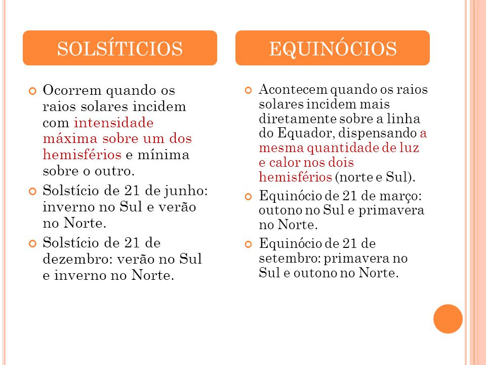 SOLSÍTICIOS EQUINÓCIOS