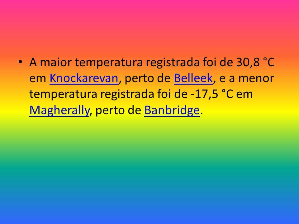 A maior temperatura registrada foi de 30,8 °C em Knockarevan, perto de Belleek, e a menor temperatura registrada foi de -17,5 °C em Magherally, perto de Banbridge.