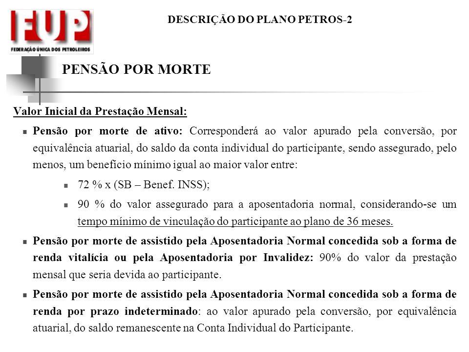 PENSÃO POR MORTE Valor Inicial da Prestação Mensal: