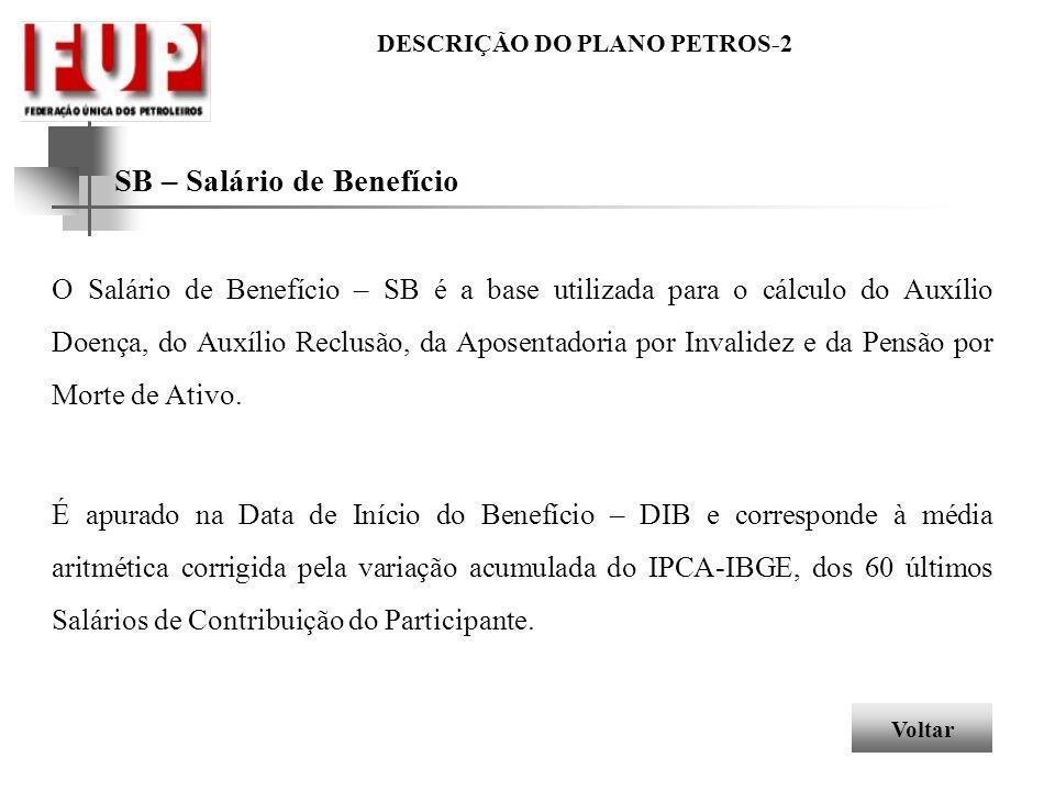 SB – Salário de Benefício