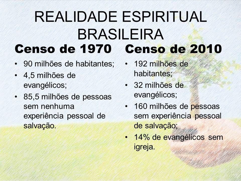 REALIDADE ESPIRITUAL BRASILEIRA