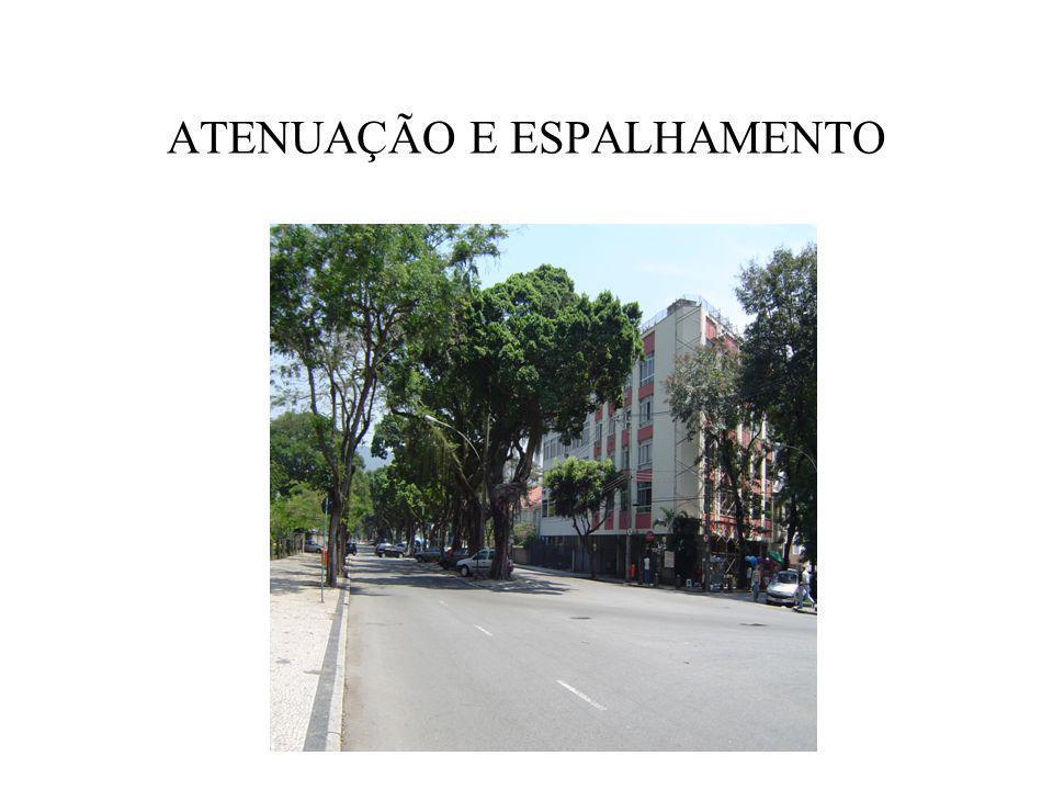 ATENUAÇÃO E ESPALHAMENTO