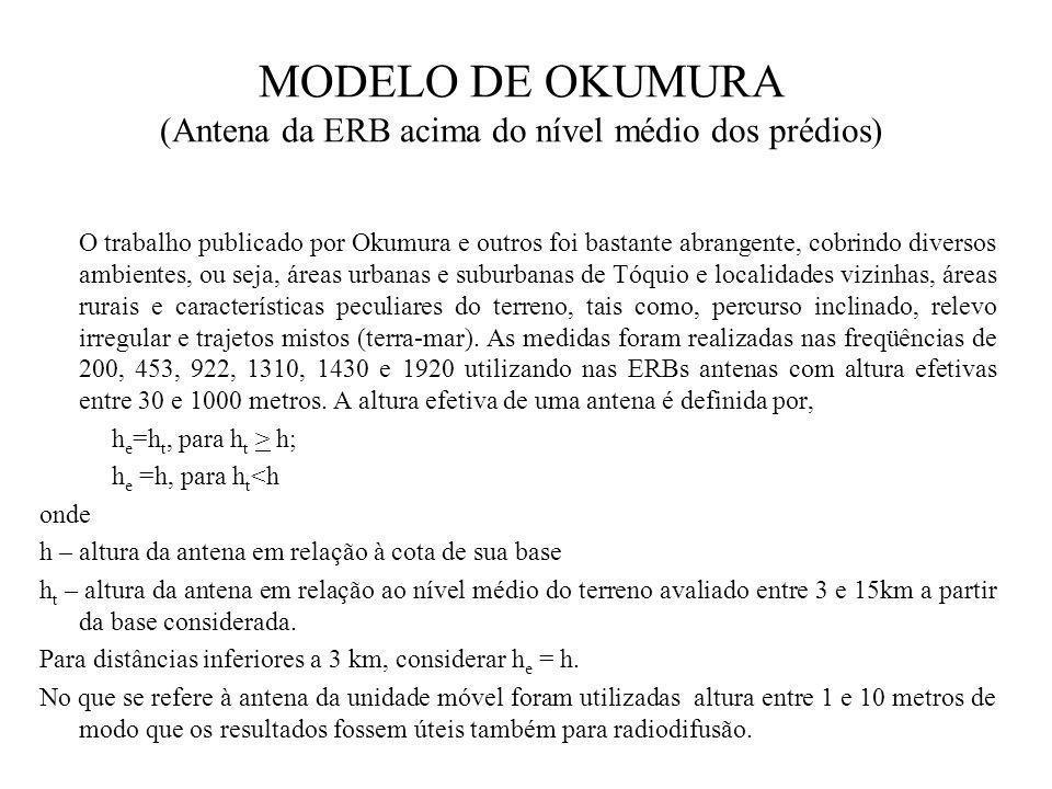 MODELO DE OKUMURA (Antena da ERB acima do nível médio dos prédios)