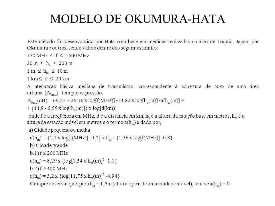 MODELO DE OKUMURA-HATA