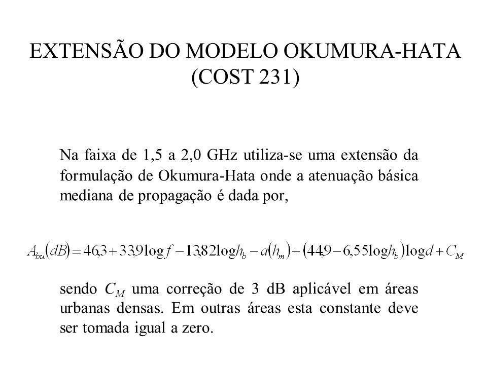 EXTENSÃO DO MODELO OKUMURA-HATA (COST 231)