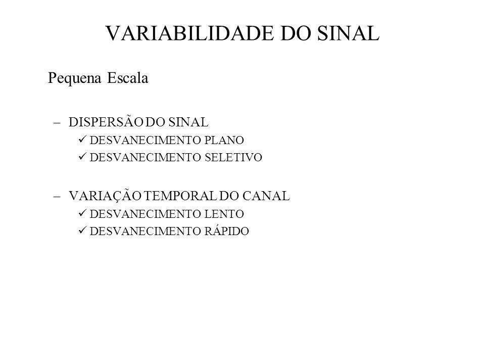 VARIABILIDADE DO SINAL