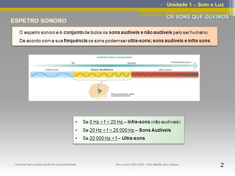 Ano Lectivo 2011/2012 | Prof. Marília Silva Soares