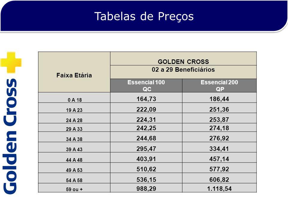 Tabelas de Preços GOLDEN CROSS Faixa Etária 02 a 29 Beneficiários