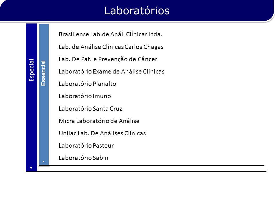Laboratórios Brasiliense Lab.de Anál. Clínicas Ltda.