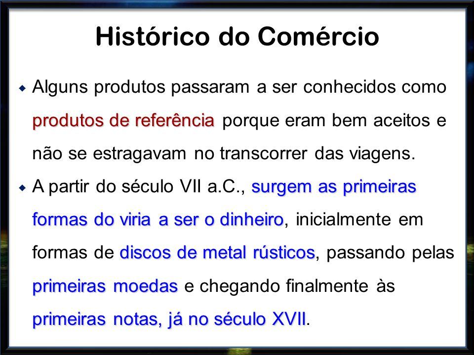 Histórico do Comércio