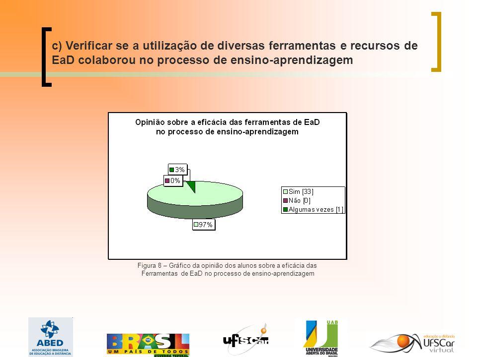 c) Verificar se a utilização de diversas ferramentas e recursos de