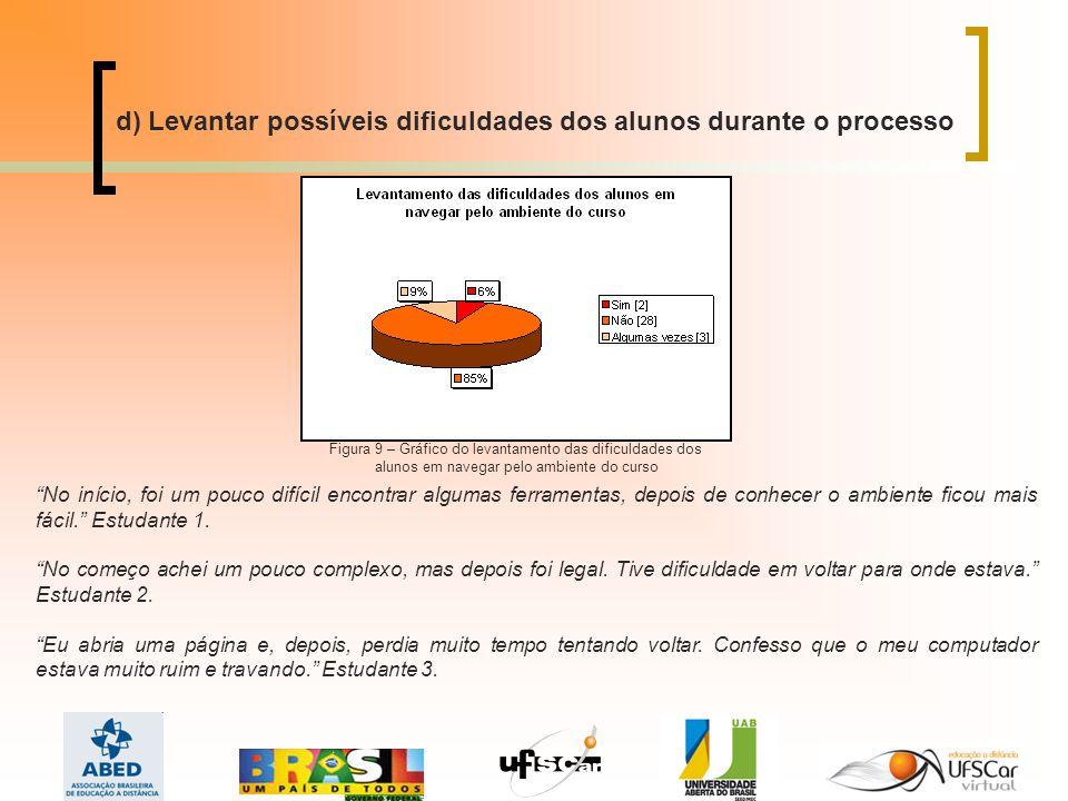 d) Levantar possíveis dificuldades dos alunos durante o processo